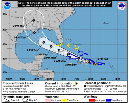 Hurricane Season Expected to be Above Average, But Forecast Models Are Improving